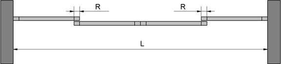 recouvrement des 4 portes sur 2 rails