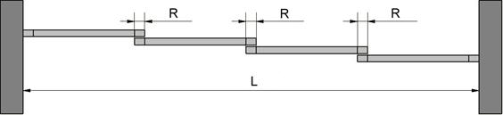 recouvrement des 4 portes avec 4 rails